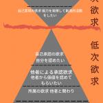 マズローの欲求5段階説ではなく7段階 自己超越の道 至高へと